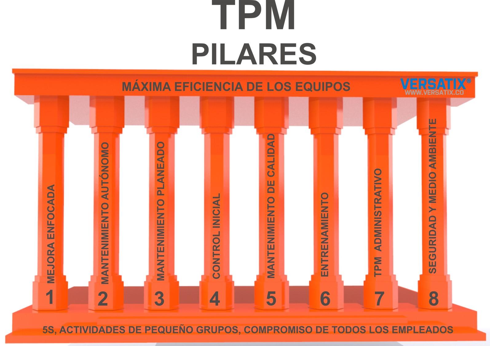 PILARES DE TPM